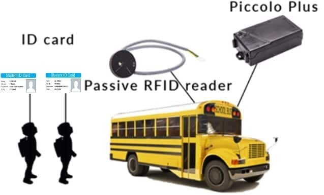 IOT RFID student tracking school bus tracking